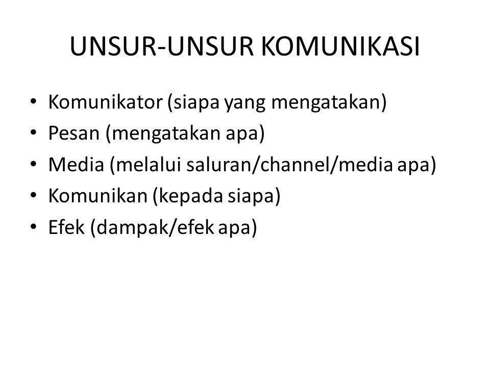 UNSUR-UNSUR KOMUNIKASI • Komunikator (siapa yang mengatakan) • Pesan (mengatakan apa) • Media (melalui saluran/channel/media apa) • Komunikan (kepada