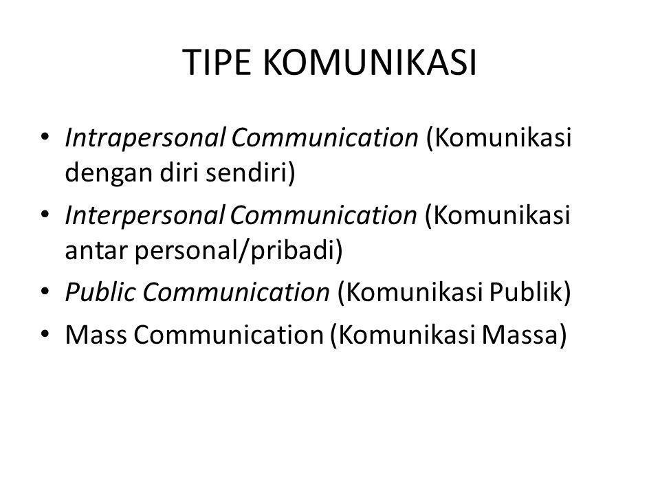 TIPE KOMUNIKASI • Intrapersonal Communication (Komunikasi dengan diri sendiri) • Interpersonal Communication (Komunikasi antar personal/pribadi) • Pub