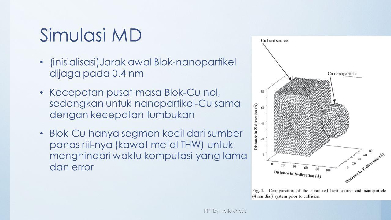 Simulasi MD • (inisialisasi)Jarak awal Blok-nanopartikel dijaga pada 0.4 nm • Kecepatan pusat masa Blok-Cu nol, sedangkan untuk nanopartikel-Cu sama d