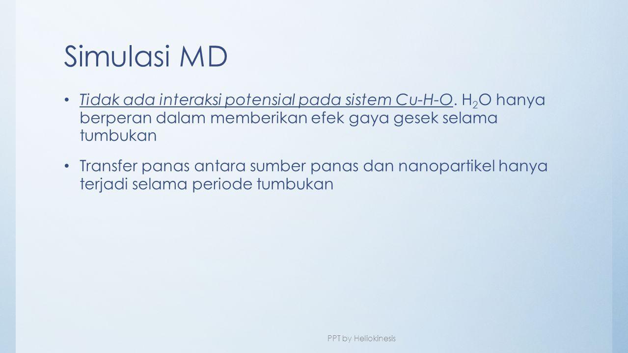 Simulasi MD • Tidak ada interaksi potensial pada sistem Cu-H-O. H 2 O hanya berperan dalam memberikan efek gaya gesek selama tumbukan • Transfer panas