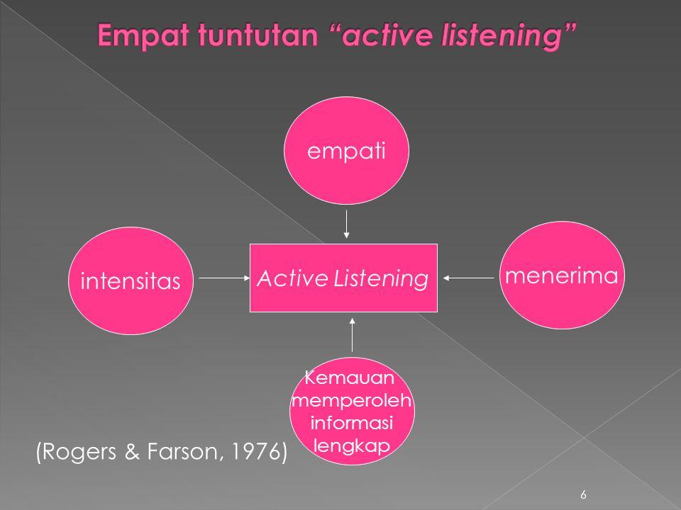 6 intensitas Kemauan memperoleh informasi lengkap menerima empati Active Listening (Rogers & Farson, 1976)