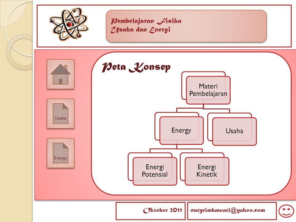 Pembelajaran Fisika Usaha dan Energi Pembelajaran Fisika Usaha dan Energi Oktober 2011nuryrimbawati@yahoo.com Peta Konsep Usaha Materi Pembelajaran En
