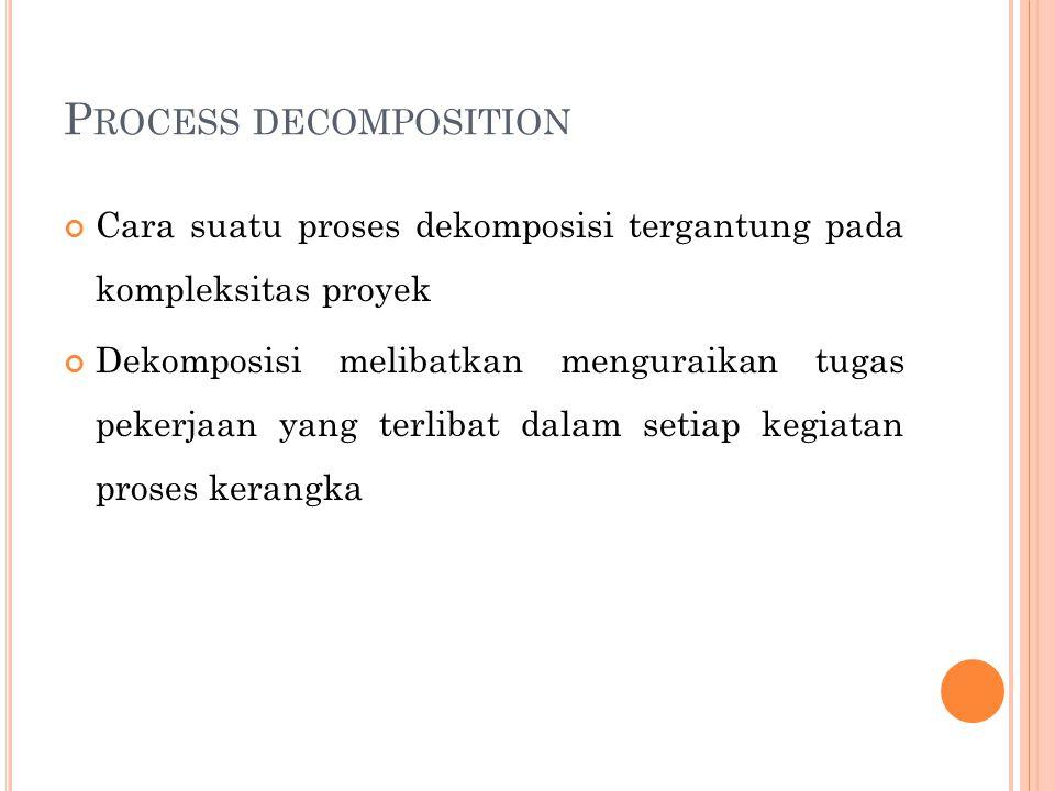 P ROCESS DECOMPOSITION Cara suatu proses dekomposisi tergantung pada kompleksitas proyek Dekomposisi melibatkan menguraikan tugas pekerjaan yang terlibat dalam setiap kegiatan proses kerangka