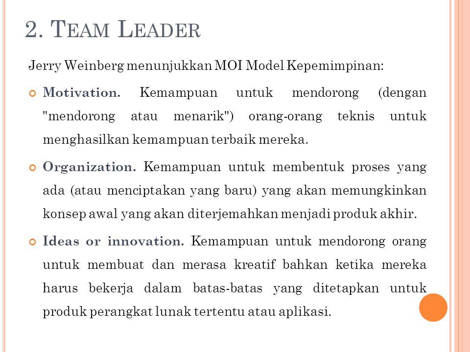 2.T EAM L EADER Jerry Weinberg menunjukkan MOI Model Kepemimpinan: Motivation.