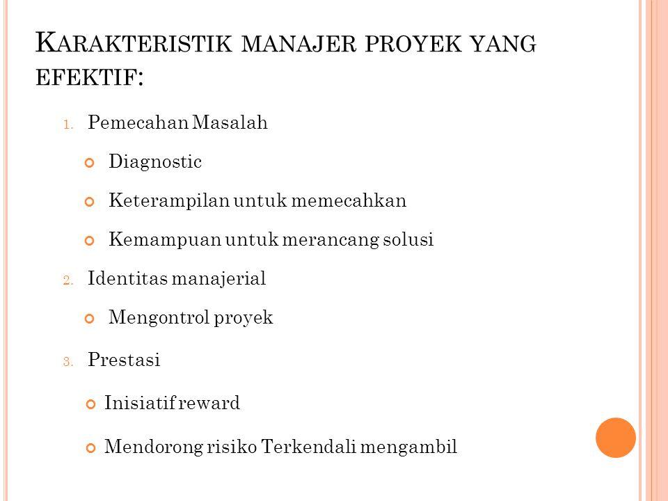 K ARAKTERISTIK MANAJER PROYEK YANG EFEKTIF : 1.