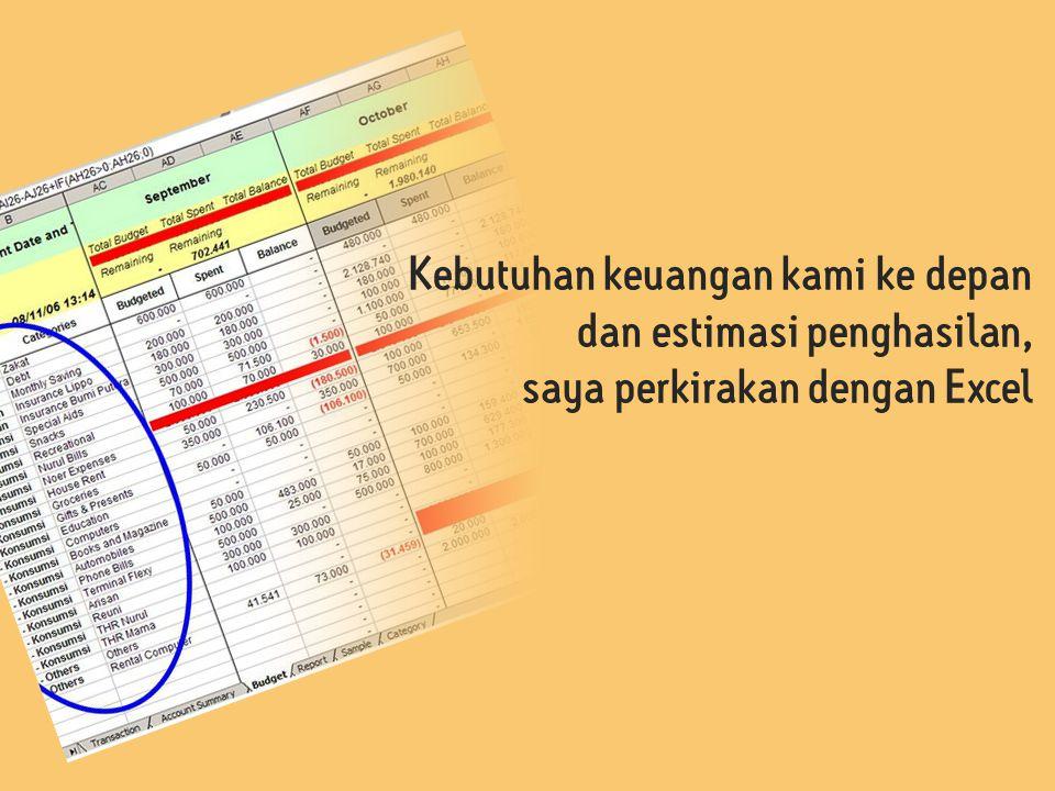Kebutuhan keuangan kami ke depan dan estimasi penghasilan, saya perkirakan dengan Excel