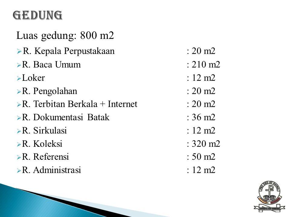 Luas gedung: 800 m2  R. Kepala Perpustakaan: 20 m2  R. Baca Umum: 210 m2  Loker: 12 m2  R. Pengolahan: 20 m2  R. Terbitan Berkala + Internet: 20