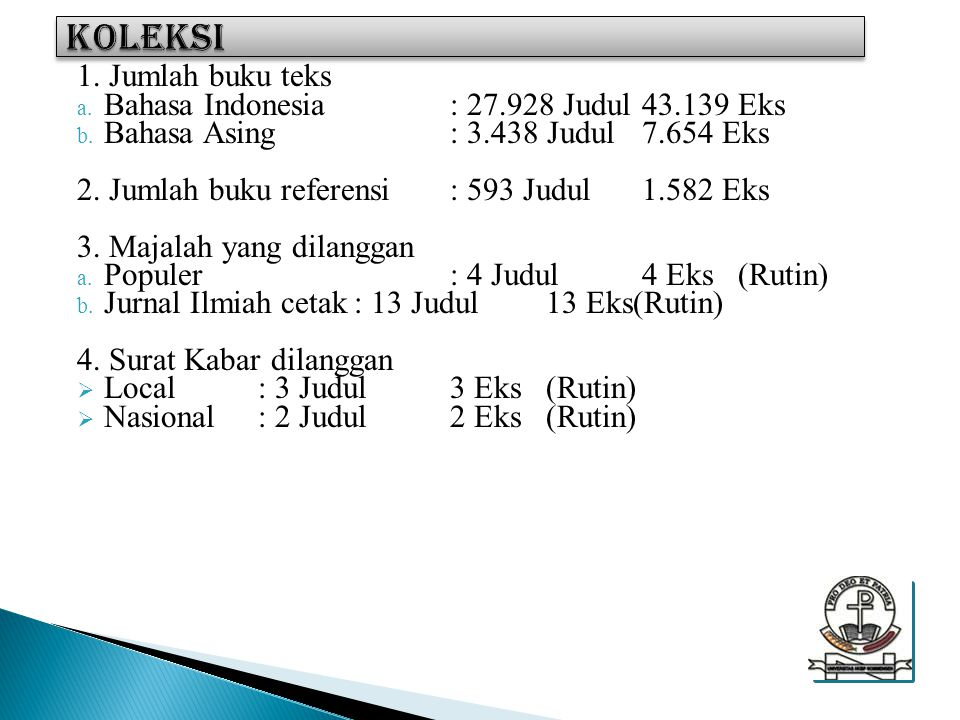 1. Jumlah buku teks  Bahasa Indonesia : 27.928 Judul43.139 Eks  Bahasa Asing: 3.438 Judul7.654 Eks 2. Jumlah buku referensi: 593 Judul1.582 Eks 3.