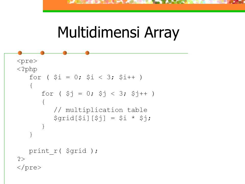 Multidimensi Array <?php for ( $i = 0; $i < 3; $i++ ) { for ( $j = 0; $j < 3; $j++ ) { // multiplication table $grid[$i][$j] = $i * $j; } print_r( $gr