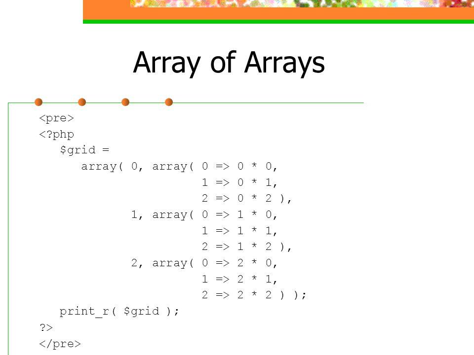 Array of Arrays <?php $grid = array( 0, array( 0 => 0 * 0, 1 => 0 * 1, 2 => 0 * 2 ), 1, array( 0 => 1 * 0, 1 => 1 * 1, 2 => 1 * 2 ), 2, array( 0 => 2