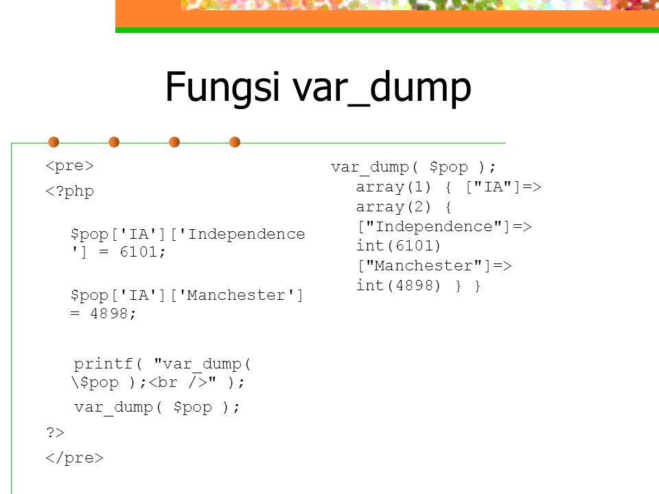 Fungsi var_dump <?php $pop['IA']['Independence '] = 6101; $pop['IA']['Manchester'] = 4898; printf(