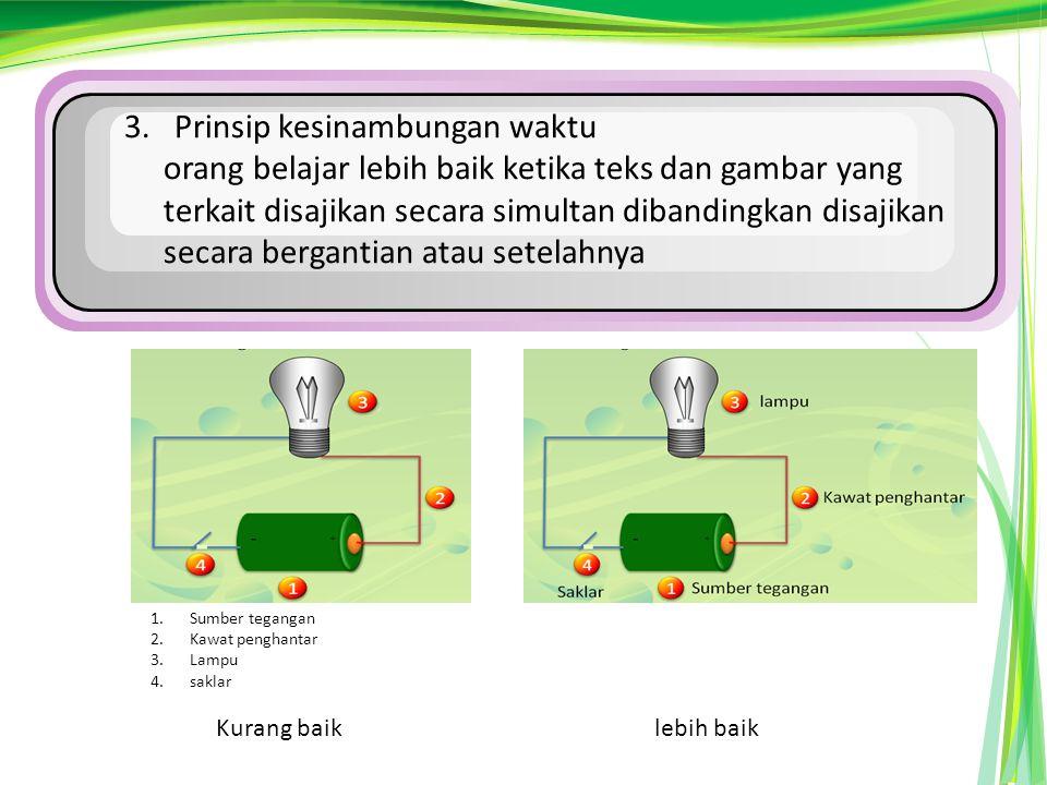 3. Prinsip kesinambungan waktu orang belajar lebih baik ketika teks dan gambar yang terkait disajikan secara simultan dibandingkan disajikan secara be