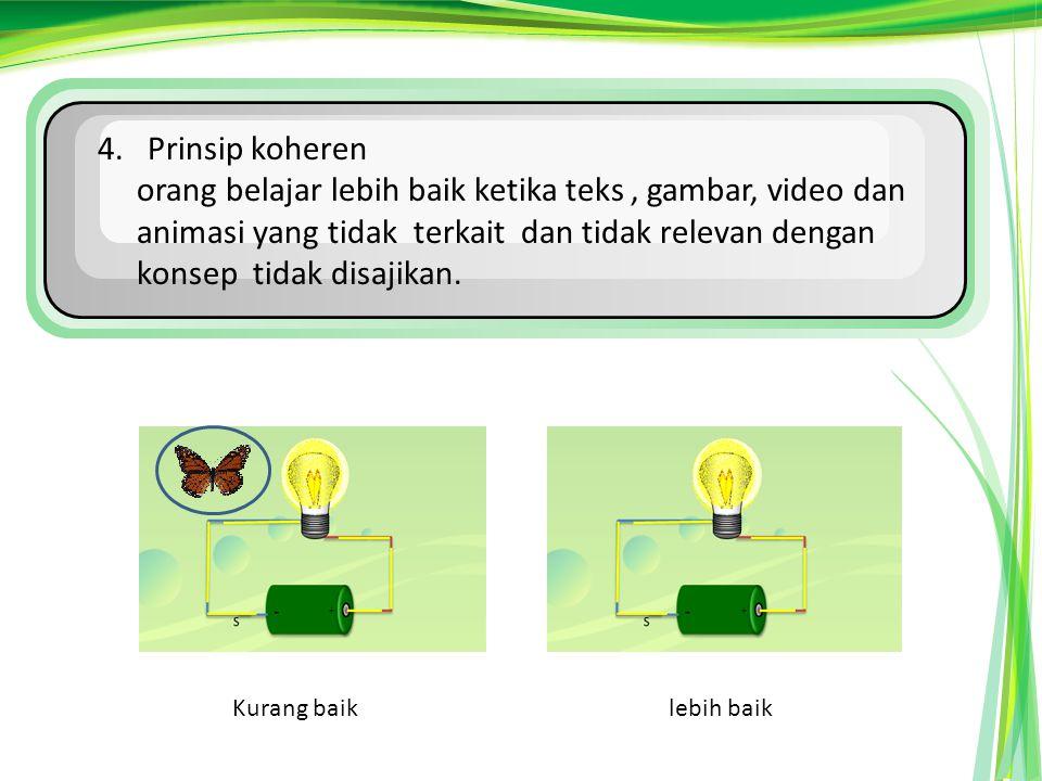 4. Prinsip koheren orang belajar lebih baik ketika teks, gambar, video dan animasi yang tidak terkait dan tidak relevan dengan konsep tidak disajikan.