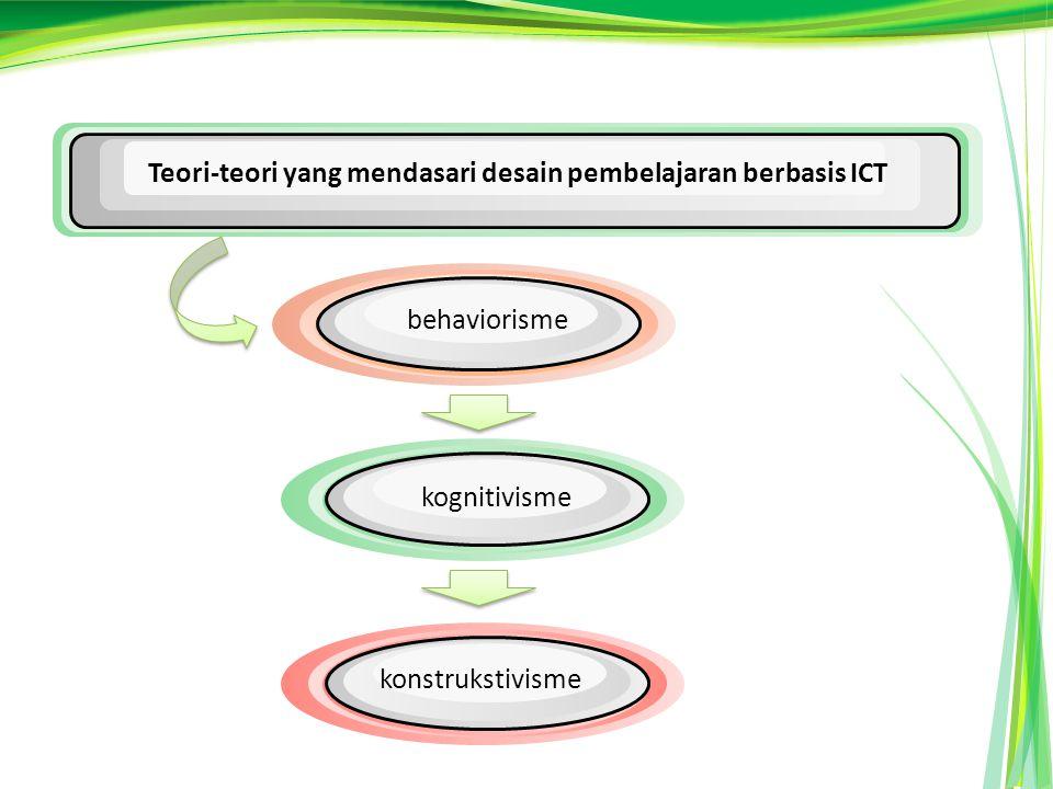 Teori-teori yang mendasari desain pembelajaran berbasis ICT behaviorisme kognitivisme konstrukstivisme