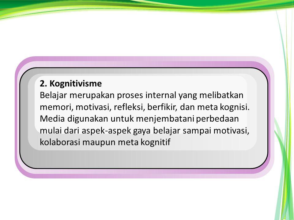 2. Kognitivisme Belajar merupakan proses internal yang melibatkan memori, motivasi, refleksi, berfikir, dan meta kognisi. Media digunakan untuk menjem