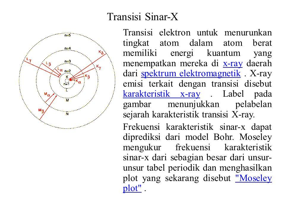Interaksi Sinar-X dengan Materi Karena energi kuantum dari x-ray foton jauh terlalu tinggi untuk diserap dalam transisi elektron antara negara-negara untuk atom kebanyakan, mereka dapat berinteraksi dengan elektron hanya dengan mengetuk itu benar-benar keluar dari atom.