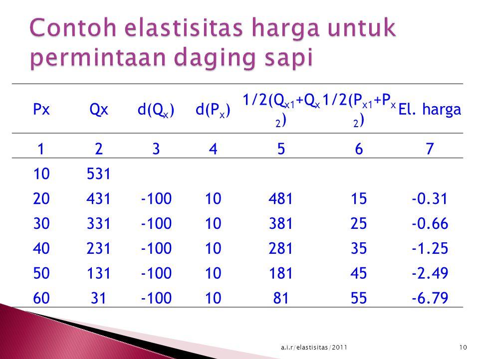 PxQxd(Q x )d(P x ) 1/2(Q x1 +Q x 2 ) 1/2(P x1 +P x 2 ) El.