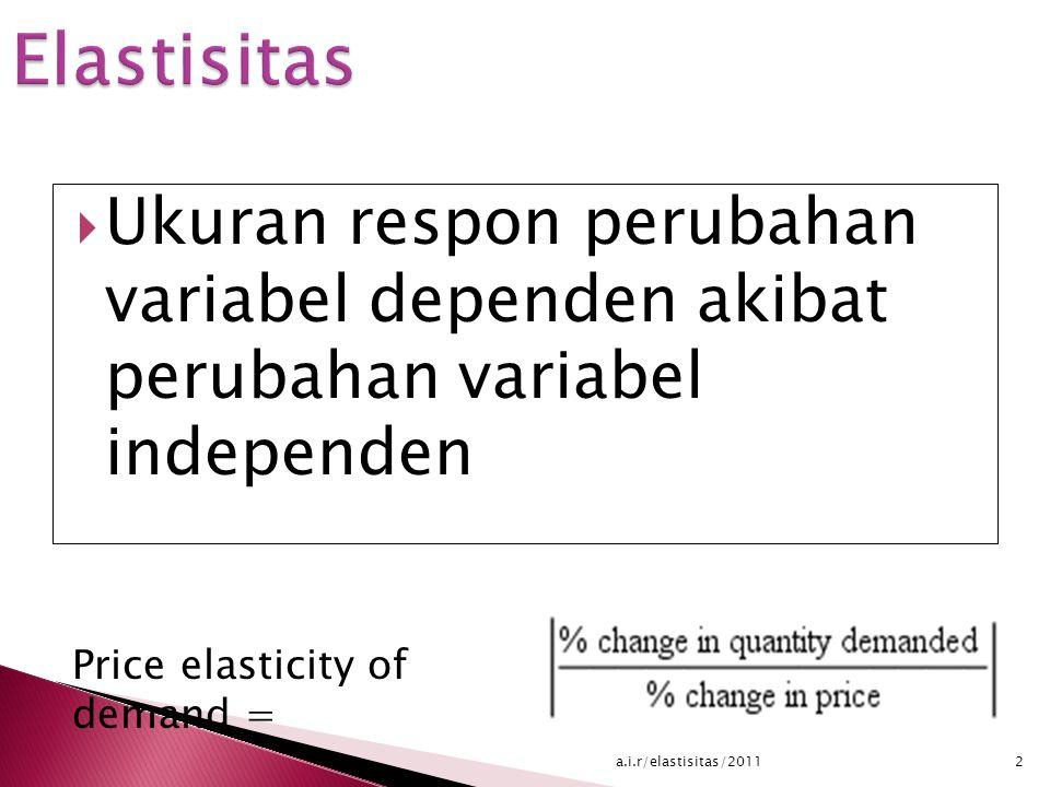  Ukuran respon perubahan variabel dependen akibat perubahan variabel independen Price elasticity of demand = 2a.i.r/elastisitas/2011