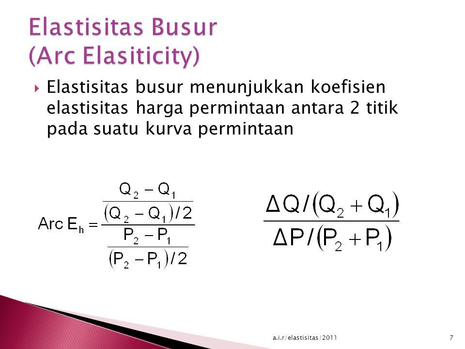  Elastisitas busur menunjukkan koefisien elastisitas harga permintaan antara 2 titik pada suatu kurva permintaan 7a.i.r/elastisitas/2011