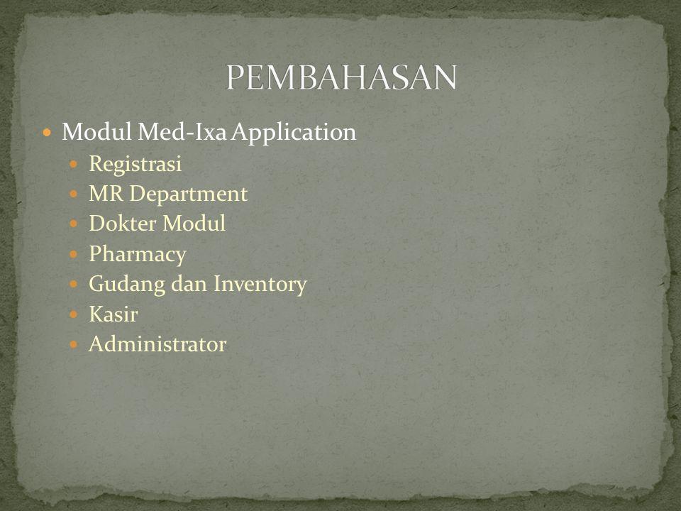 List Obat yang sudah dibuat Proses pembuatan master obat