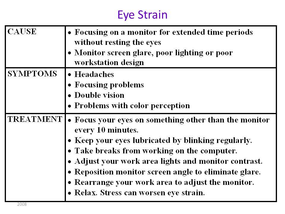2008 Eye Strain