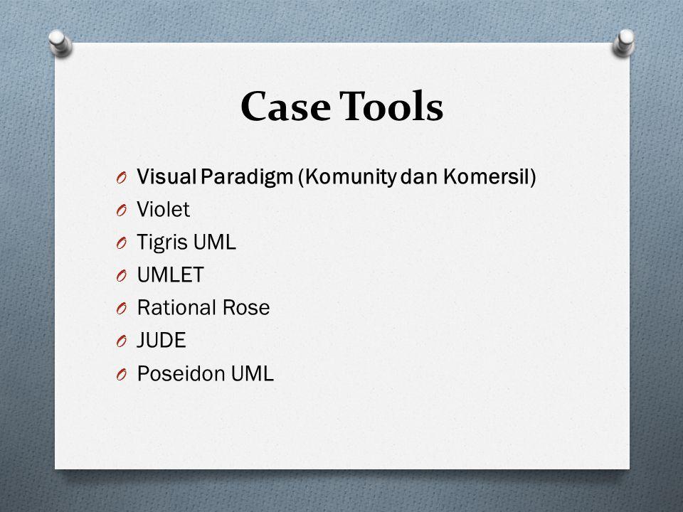 Case Tools O Visual Paradigm (Komunity dan Komersil) O Violet O Tigris UML O UMLET O Rational Rose O JUDE O Poseidon UML