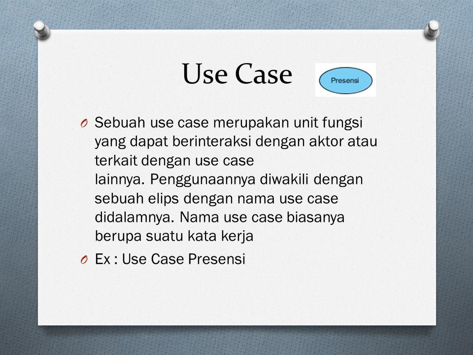 Use Case O Sebuah use case merupakan unit fungsi yang dapat berinteraksi dengan aktor atau terkait dengan use case lainnya.