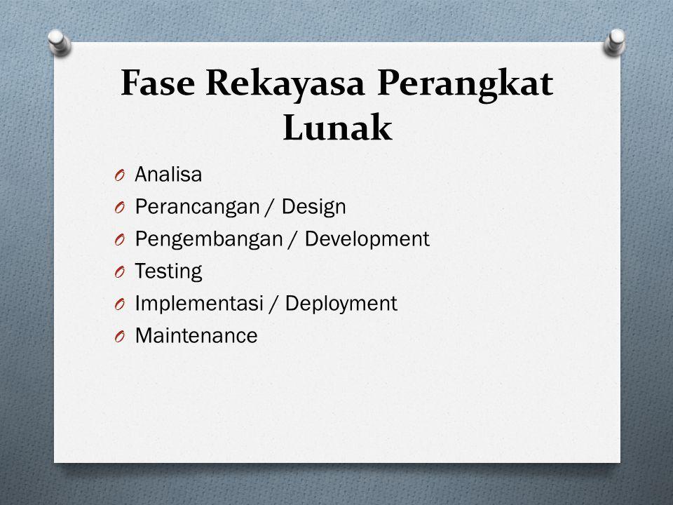 Fase Rekayasa Perangkat Lunak O Analisa O Perancangan / Design O Pengembangan / Development O Testing O Implementasi / Deployment O Maintenance