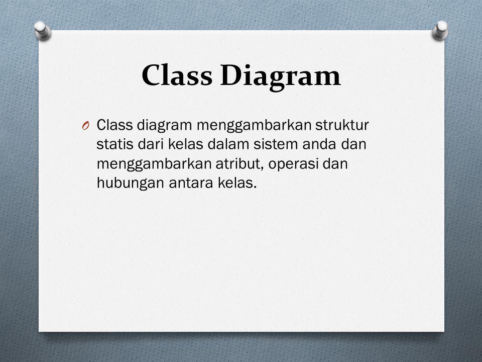 Class Diagram O Class diagram menggambarkan struktur statis dari kelas dalam sistem anda dan menggambarkan atribut, operasi dan hubungan antara kelas.