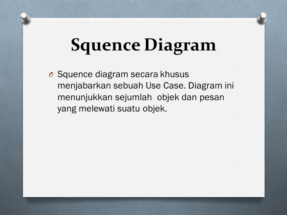 Squence Diagram O Squence diagram secara khusus menjabarkan sebuah Use Case.