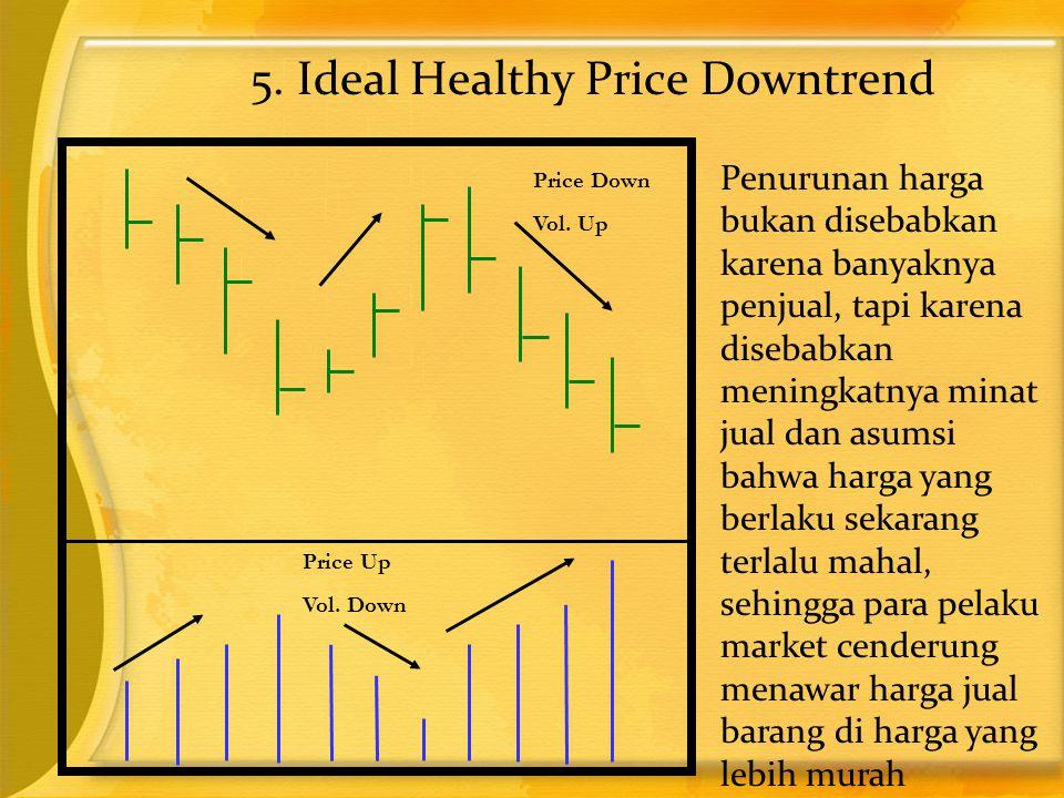 5. Ideal Healthy Price Downtrend Price Down Vol. Up Price Up Vol. Down Penurunan harga bukan disebabkan karena banyaknya penjual, tapi karena disebabk
