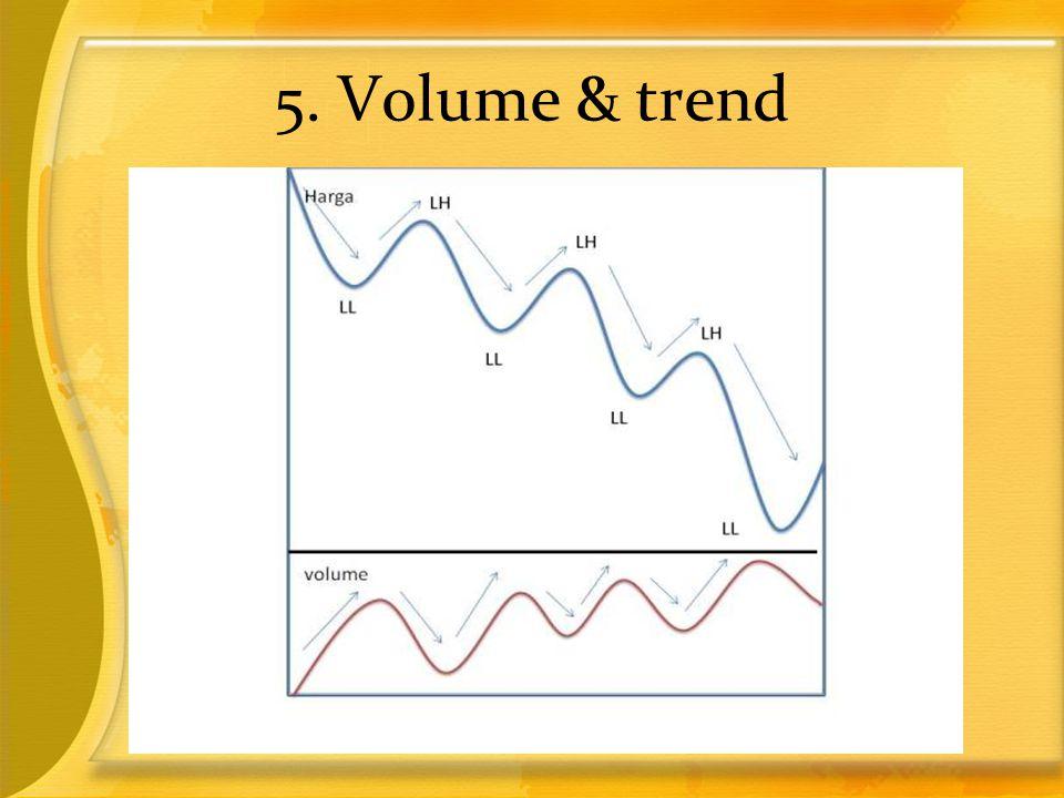 5. Volume & trend