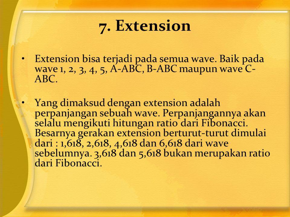 7. Extension •Extension bisa terjadi pada semua wave. Baik pada wave 1, 2, 3, 4, 5, A-ABC, B-ABC maupun wave C- ABC. •Yang dimaksud dengan extension a
