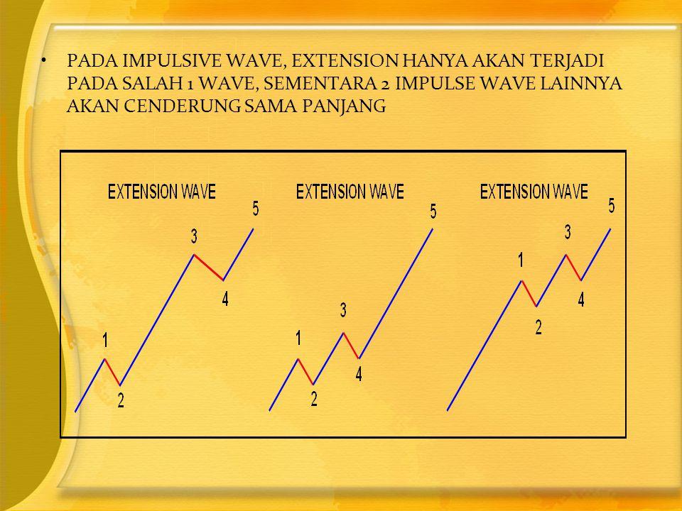 •PADA IMPULSIVE WAVE, EXTENSION HANYA AKAN TERJADI PADA SALAH 1 WAVE, SEMENTARA 2 IMPULSE WAVE LAINNYA AKAN CENDERUNG SAMA PANJANG