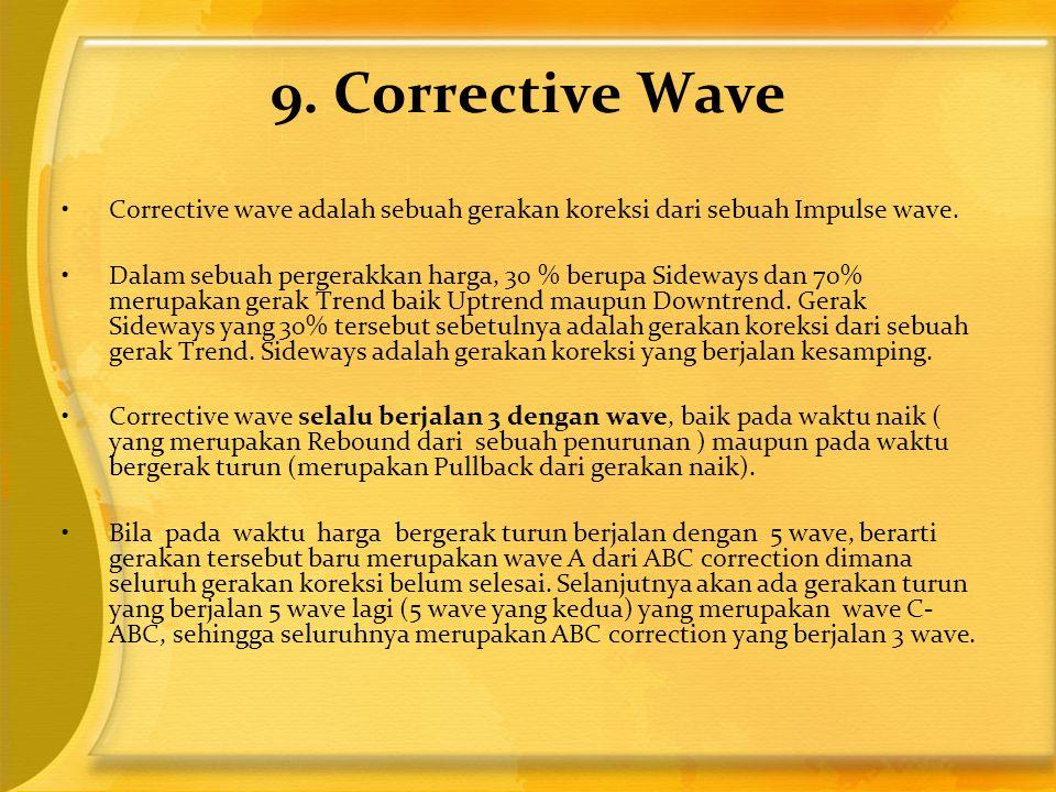 9. Corrective Wave •Corrective wave adalah sebuah gerakan koreksi dari sebuah Impulse wave. •Dalam sebuah pergerakkan harga, 30 % berupa Sideways dan