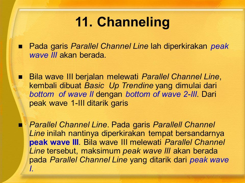  Pada garis Parallel Channel Line lah diperkirakan peak wave III akan berada.  Bila wave III berjalan melewati Parallel Channel Line, kembali dibuat