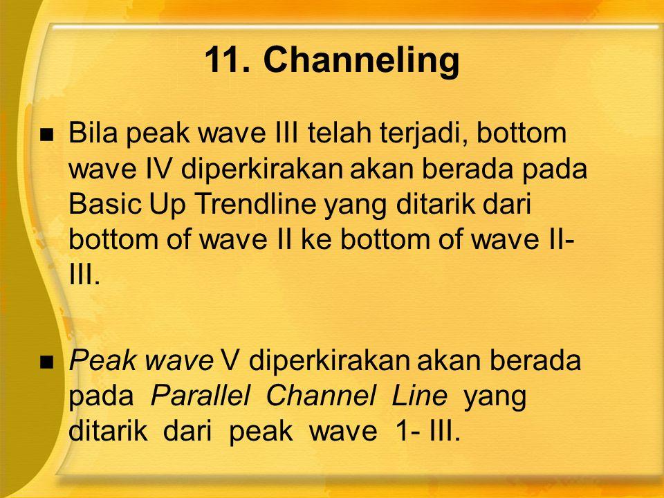  Bila peak wave III telah terjadi, bottom wave IV diperkirakan akan berada pada Basic Up Trendline yang ditarik dari bottom of wave II ke bottom of w