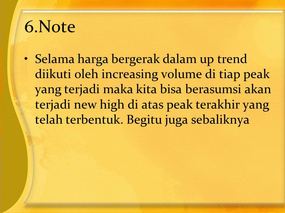 6.Note •Selama harga bergerak dalam up trend diikuti oleh increasing volume di tiap peak yang terjadi maka kita bisa berasumsi akan terjadi new high d