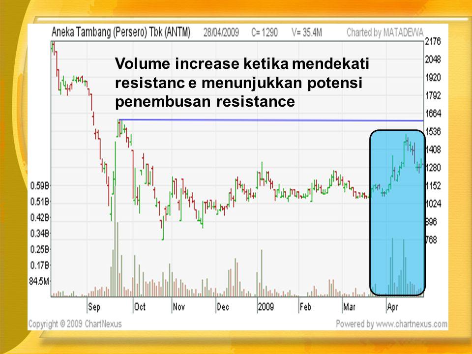 Volume increase ketika mendekati resistanc e menunjukkan potensi penembusan resistance