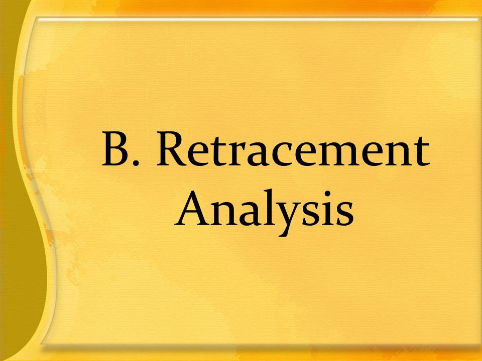 B. Retracement Analysis