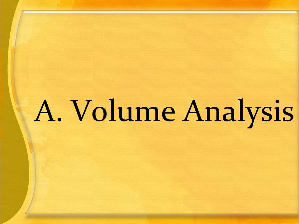 6.Note •Dalam Fase up trend ketika tiba-tiba terjadi gerakan turun maka asumsinya ada 2 hal •1.