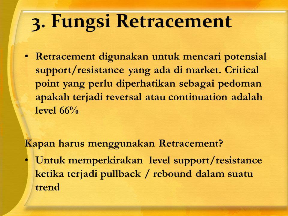 3. Fungsi Retracement •Retracement digunakan untuk mencari potensial support/resistance yang ada di market. Critical point yang perlu diperhatikan seb