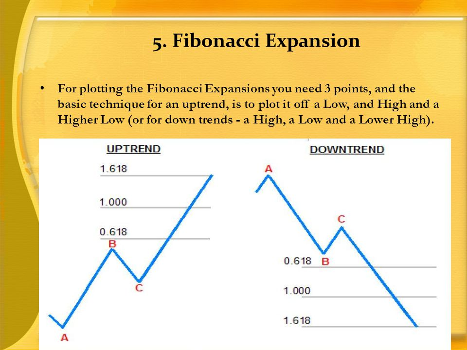 5. Fibonacci Expansion •For plotting the Fibonacci Expansions you need 3 points, and the basic technique for an uptrend, is to plot it off a Low, and