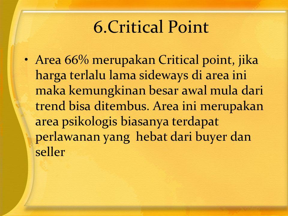 6.Critical Point •Area 66% merupakan Critical point, jika harga terlalu lama sideways di area ini maka kemungkinan besar awal mula dari trend bisa dit
