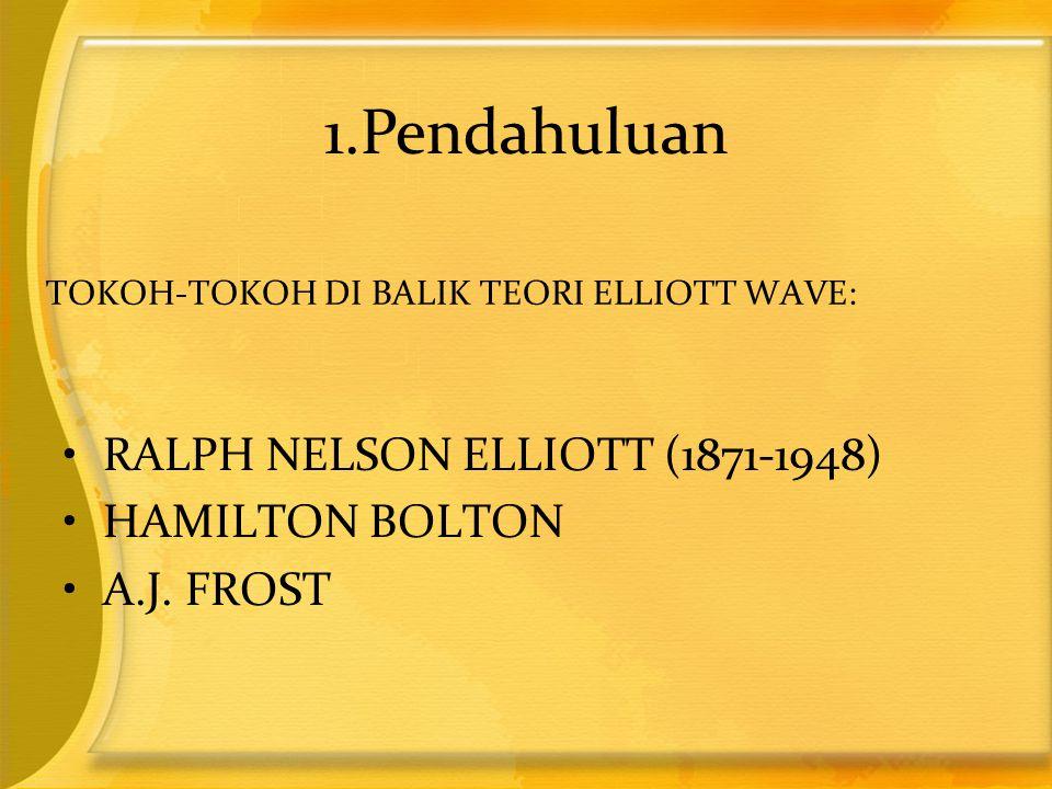 TOKOH-TOKOH DI BALIK TEORI ELLIOTT WAVE: •RALPH NELSON ELLIOTT (1871-1948)  •HAMILTON BOLTON •A.J. FROST 1.Pendahuluan