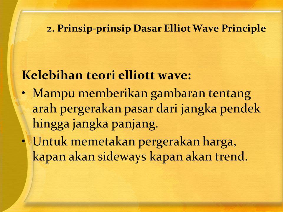 Kelebihan teori elliott wave: •Mampu memberikan gambaran tentang arah pergerakan pasar dari jangka pendek hingga jangka panjang. •Untuk memetakan perg