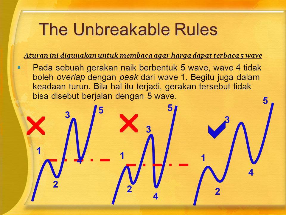  Pada sebuah gerakan naik berbentuk 5 wave, wave 4 tidak boleh overlap dengan peak dari wave 1. Begitu juga dalam keadaan turun. Bila hal itu terjadi