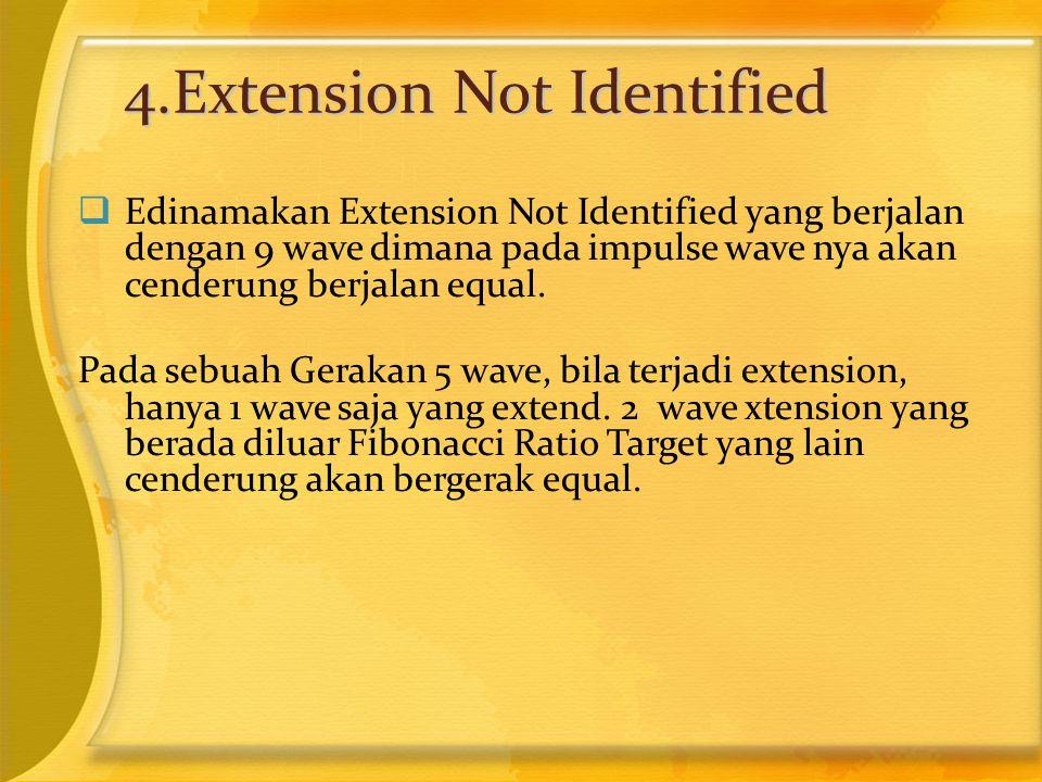 4.Extension Not Identified  Edinamakan Extension Not Identified yang berjalan dengan 9 wave dimana pada impulse wave nya akan cenderung berjalan equa