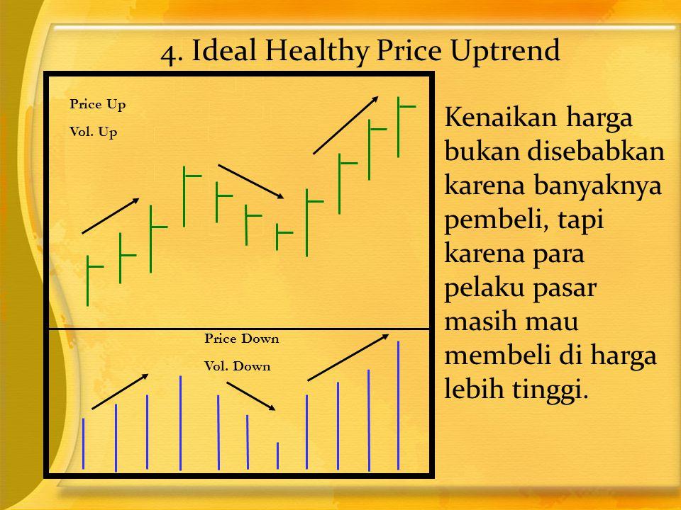 4. Ideal Healthy Price Uptrend Price Up Vol. Up Price Down Vol. Down Kenaikan harga bukan disebabkan karena banyaknya pembeli, tapi karena para pelaku