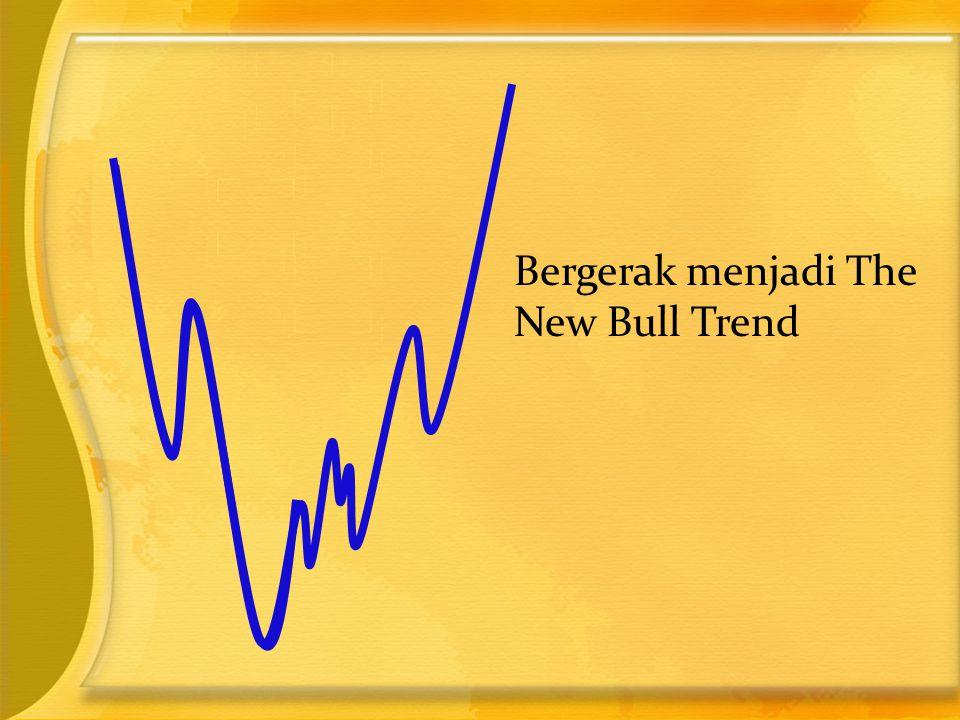 Bergerak menjadi The New Bull Trend